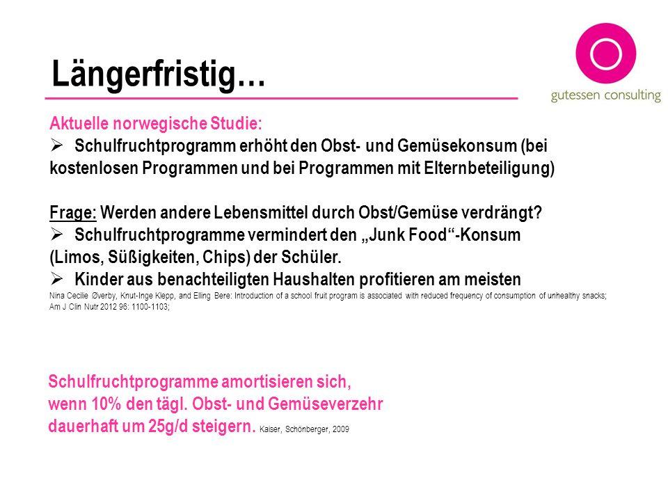 Aktuelle norwegische Studie: Schulfruchtprogramm erhöht den Obst- und Gemüsekonsum (bei kostenlosen Programmen und bei Programmen mit Elternbeteiligun