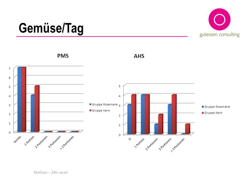 Information: Rosemarie.zehetgruber@gutessen.at