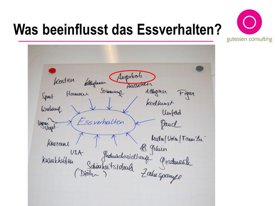 Schulfruchtprogramm 2x/Woche Bio-Obst und Bio-Gemüse kostenlos für alle SchülerInnen Gutessen/Geßl Wiener Jause an allen Volksschulen in Wien Brigittenau Schwerpunkte 1.