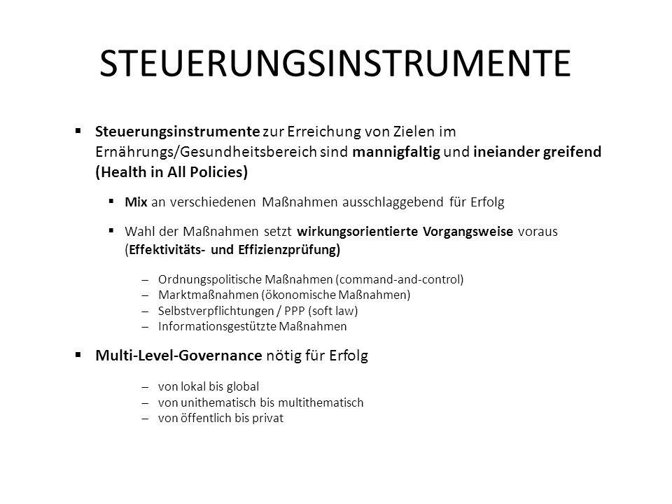 STEUERUNGSINSTRUMENTE Steuerungsinstrumente zur Erreichung von Zielen im Ernährungs/Gesundheitsbereich sind mannigfaltig und ineiander greifend (Healt