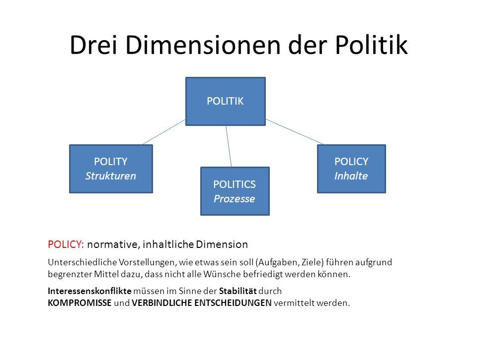 Drei Dimensionen der Politik POLITIK POLITY Strukturen POLITICS Prozesse POLICY Inhalte POLICY: normative, inhaltliche Dimension Unterschiedliche Vors