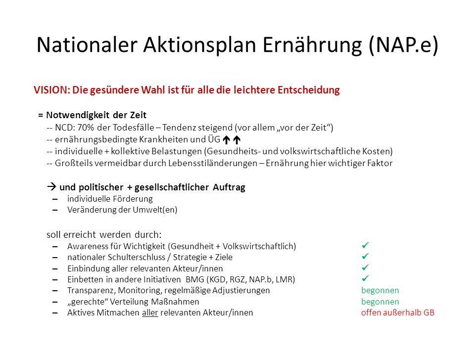 Nationaler Aktionsplan Ernährung (NAP.e) VISION: Die gesündere Wahl ist für alle die leichtere Entscheidung = Notwendigkeit der Zeit -- NCD: 70% der T