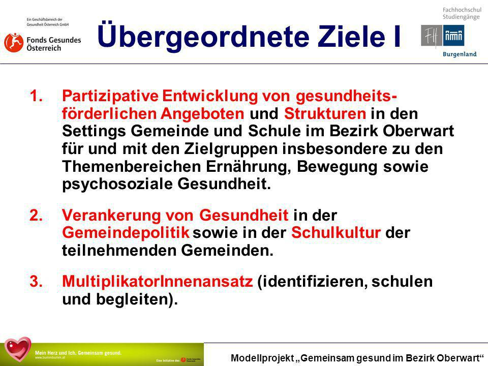 Modellprojekt Gemeinsam gesund im Bezirk Oberwart Übergeordnete Ziele I 1.Partizipative Entwicklung von gesundheits- förderlichen Angeboten und Strukt