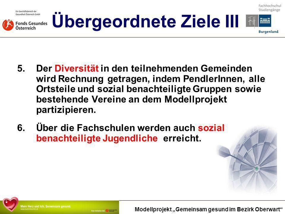 Modellprojekt Gemeinsam gesund im Bezirk Oberwart Übergeordnete Ziele III 5.Der Diversität in den teilnehmenden Gemeinden wird Rechnung getragen, inde
