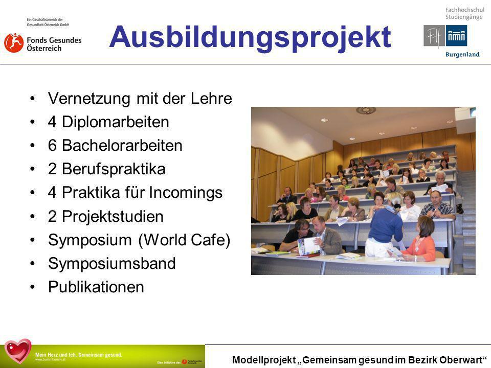 Modellprojekt Gemeinsam gesund im Bezirk Oberwart Ausbildungsprojekt Vernetzung mit der Lehre 4 Diplomarbeiten 6 Bachelorarbeiten 2 Berufspraktika 4 P