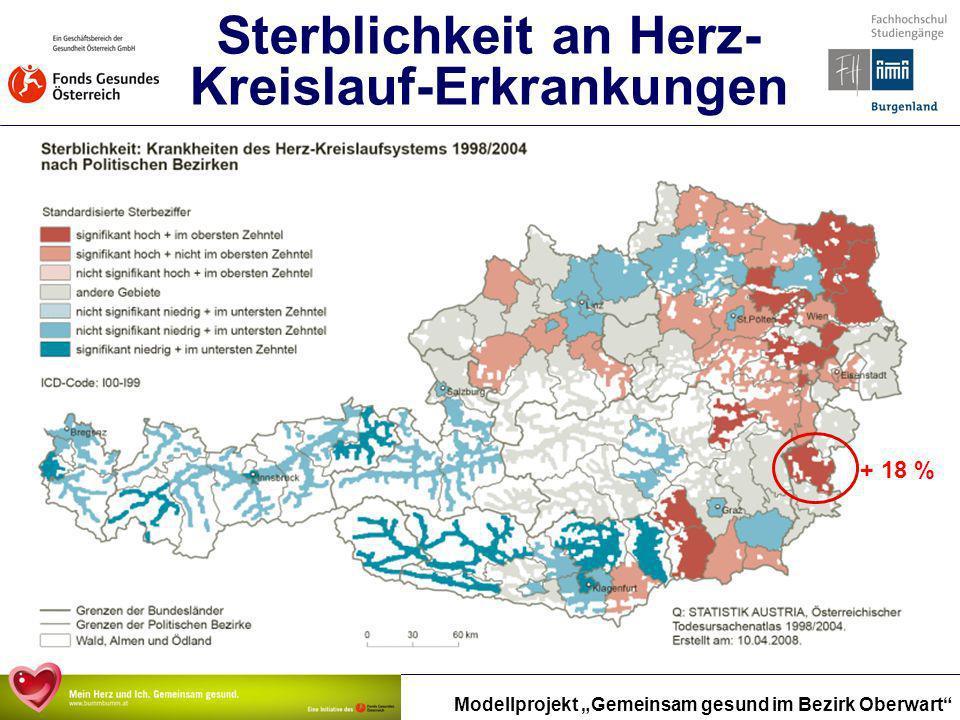 Modellprojekt Gemeinsam gesund im Bezirk Oberwart Sterblichkeit an Herz- Kreislauf-Erkrankungen + 18 %