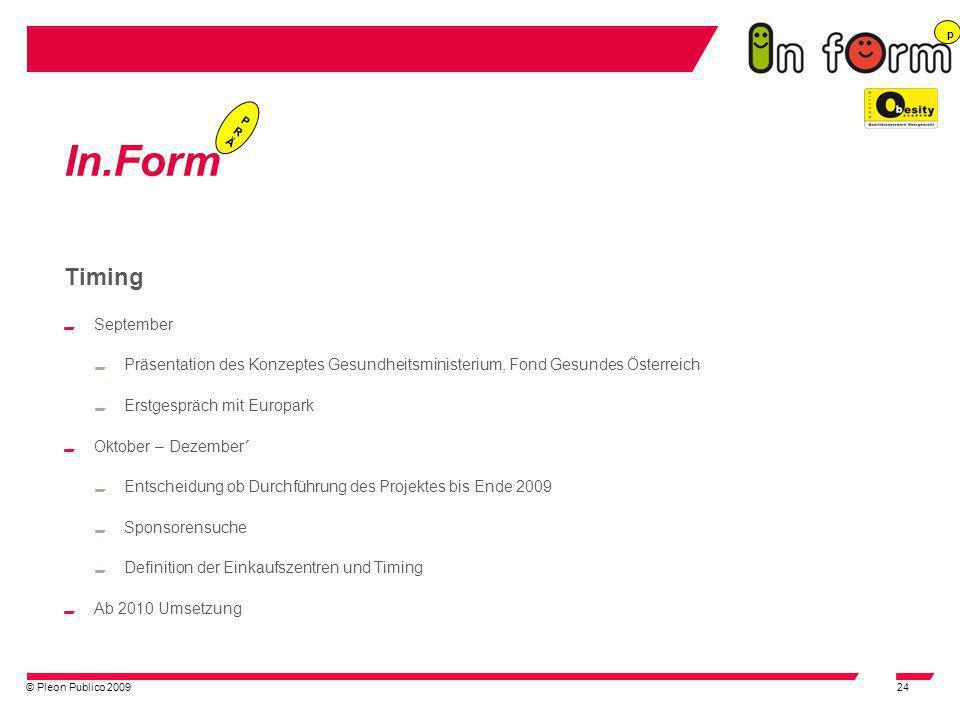 © Pleon Publico 200924 In.Form Timing September Präsentation des Konzeptes Gesundheitsministerium, Fond Gesundes Österreich Erstgespräch mit Europark