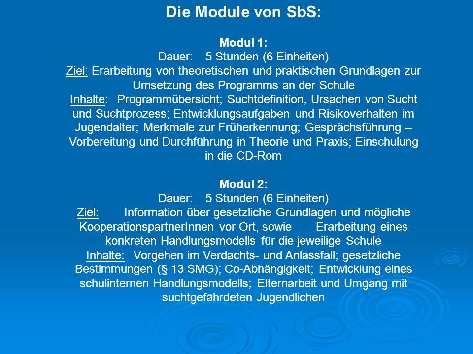 Die Module von SbS: Modul 1: Dauer: 5 Stunden (6 Einheiten) Ziel: Erarbeitung von theoretischen und praktischen Grundlagen zur Umsetzung des Programms
