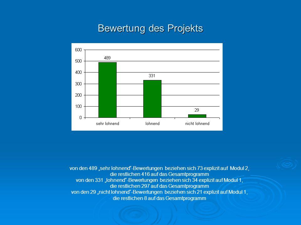 Bewertung des Projekts von den 489 sehr lohnend-Bewertungen beziehen sich 73 explizit auf Modul 2, die restlichen 416 auf das Gesamtprogramm von den 3