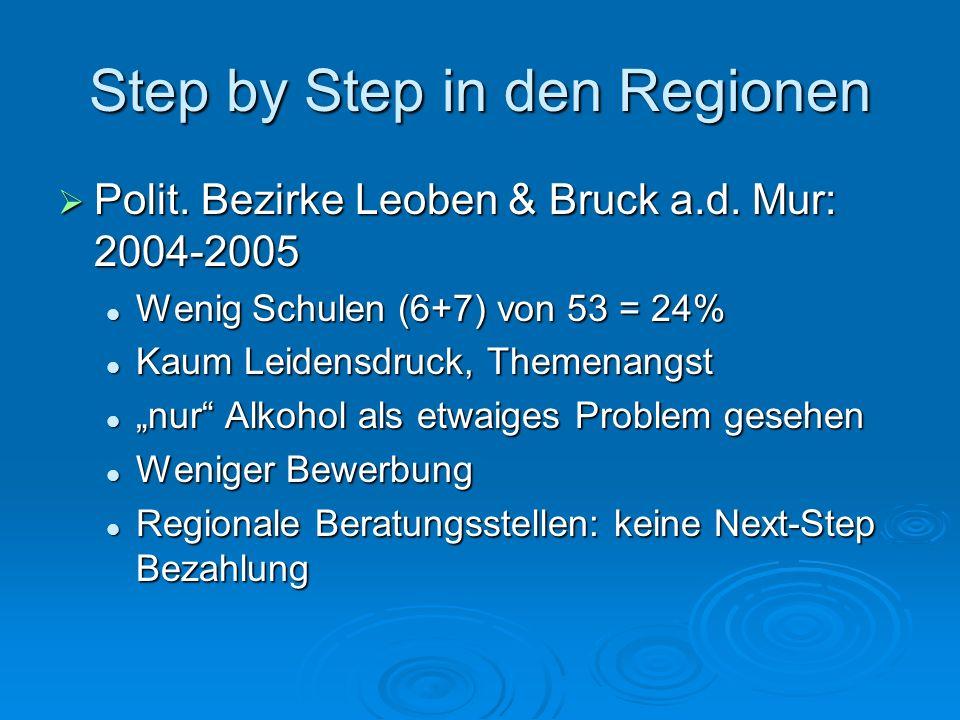 Step by Step in den Regionen Polit. Bezirke Leoben & Bruck a.d. Mur: 2004-2005 Polit. Bezirke Leoben & Bruck a.d. Mur: 2004-2005 Wenig Schulen (6+7) v