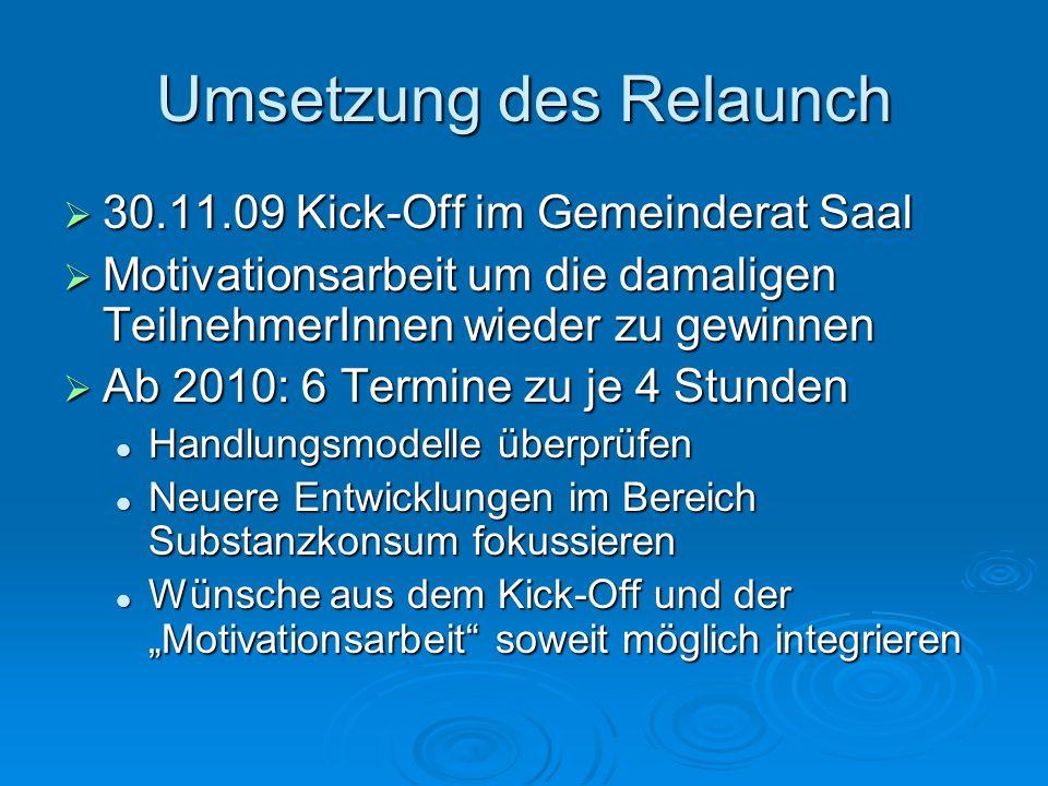 Umsetzung des Relaunch 30.11.09 Kick-Off im Gemeinderat Saal 30.11.09 Kick-Off im Gemeinderat Saal Motivationsarbeit um die damaligen TeilnehmerInnen