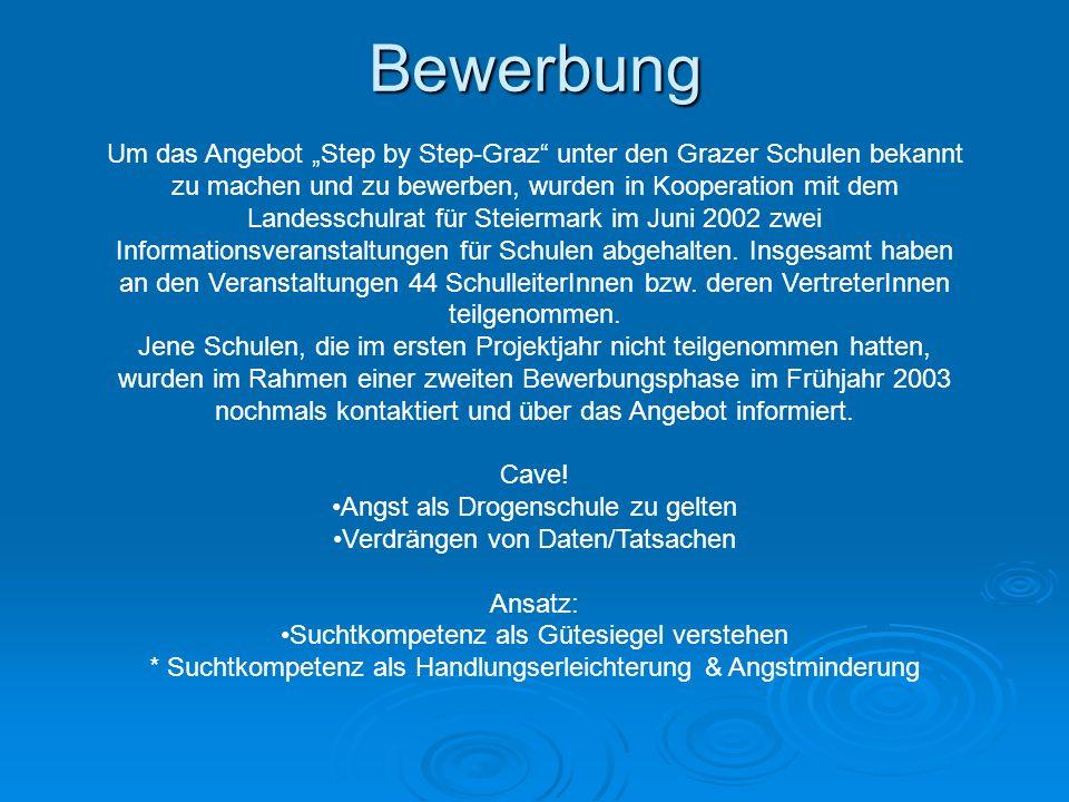Um das Angebot Step by Step-Graz unter den Grazer Schulen bekannt zu machen und zu bewerben, wurden in Kooperation mit dem Landesschulrat für Steierma