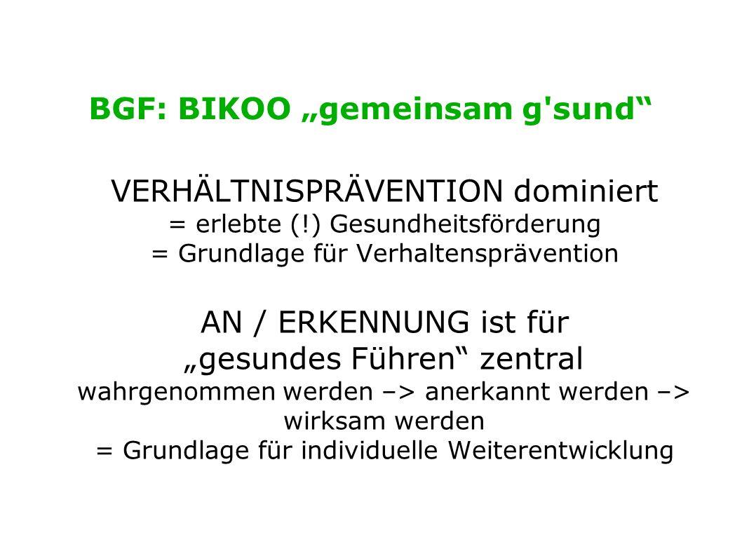 BGF: BIKOO gemeinsam g sund VERHÄLTNISPRÄVENTION dominiert = erlebte (!) Gesundheitsförderung = Grundlage für Verhaltensprävention AN / ERKENNUNG ist für gesundes Führen zentral wahrgenommen werden –> anerkannt werden –> wirksam werden = Grundlage für individuelle Weiterentwicklung