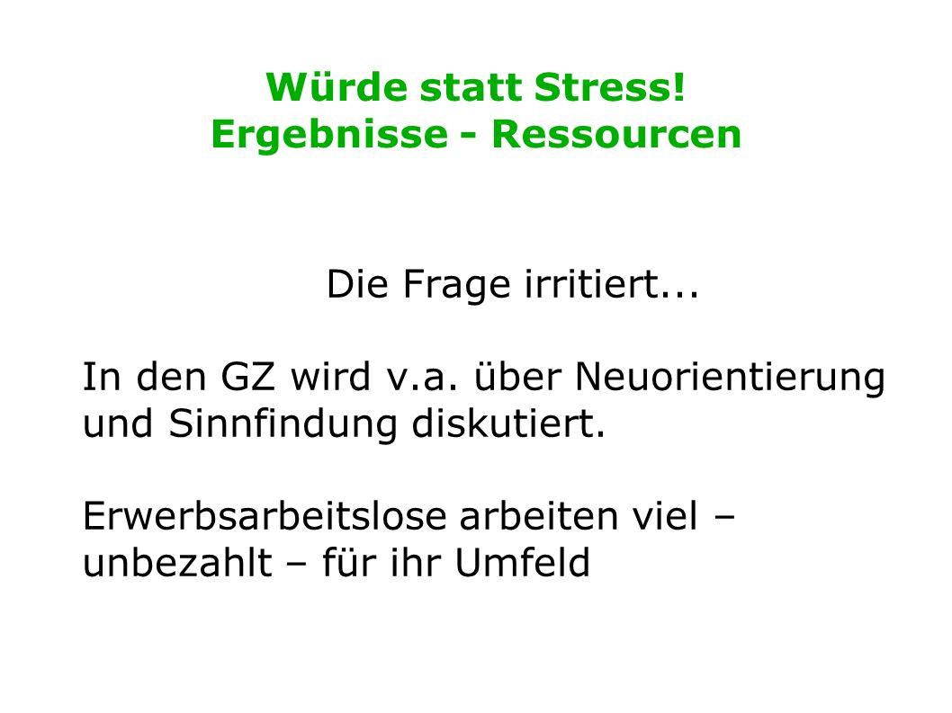 Würde statt Stress! Ergebnisse - Ressourcen Die Frage irritiert... In den GZ wird v.a. über Neuorientierung und Sinnfindung diskutiert. Erwerbsarbeits