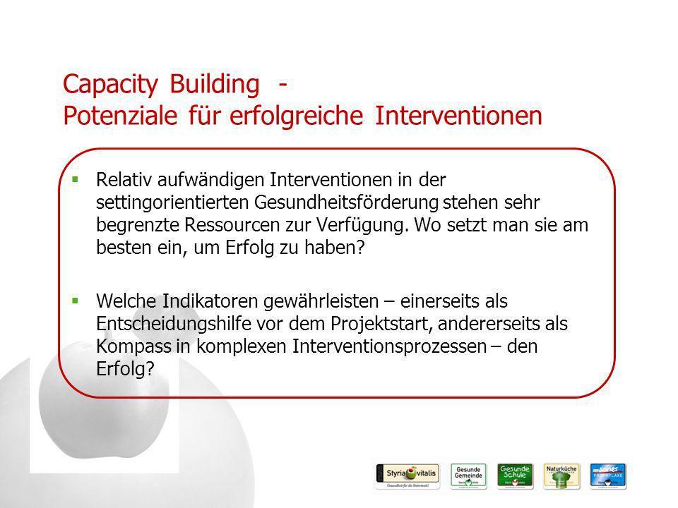 Capacity Building - Potenziale für erfolgreiche Interventionen Relativ aufwändigen Interventionen in der settingorientierten Gesundheitsförderung stehen sehr begrenzte Ressourcen zur Verfügung.
