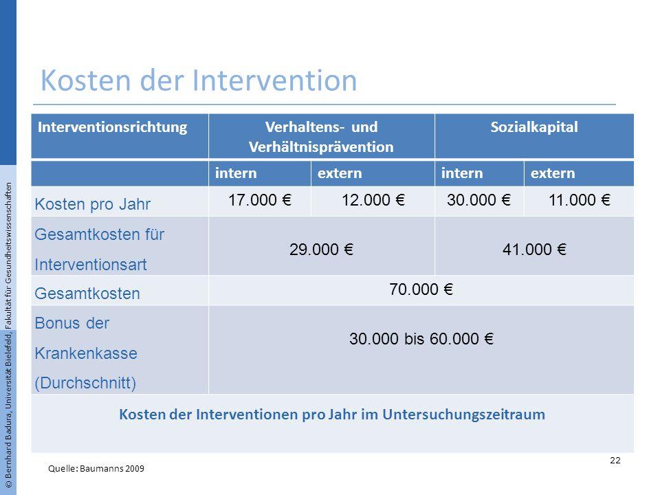 22 Kosten der Intervention Quelle: Baumanns 2009 © Bernhard Badura, Universität Bielefeld, Fakultät für Gesundheitswissenschaften Interventionsrichtun