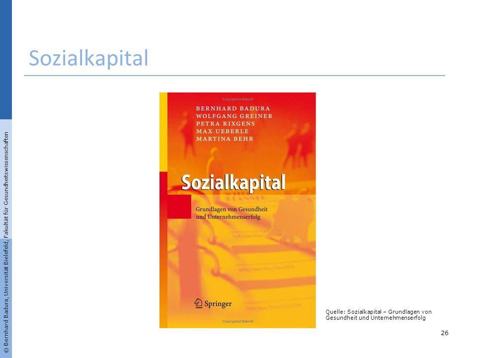 © Bernhard Badura, Universität Bielefeld, Fakultät für Gesundheitswissenschaften Sozialkapital 26 Quelle: Sozialkapital – Grundlagen von Gesundheit un