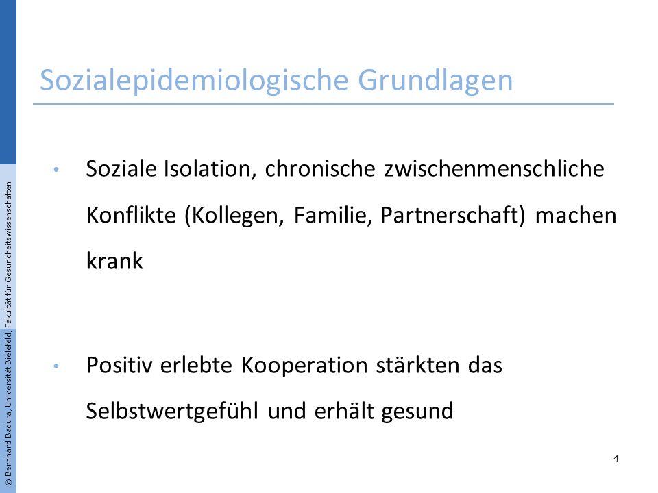 Kostenentwicklung 25 Quelle: Baumanns 2009 © Bernhard Badura, Universität Bielefeld, Fakultät für Gesundheitswissenschaften Kontrollunternehmen