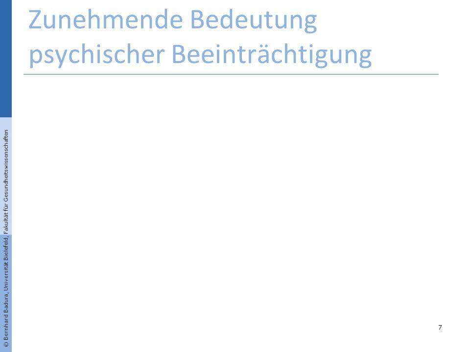 n = 2287 r =,250** Akzeptanz des Vorgesetzten und Wohlbefinden der MitarbeiterInnen Führungskapital und Gesundheit 18 © Bernhard Badura, Universität Bielefeld, Fakultät für Gesundheitswissenschaften Quelle: Sozialkapital – Grundlagen von Gesundheit und Unternehmenserfolg