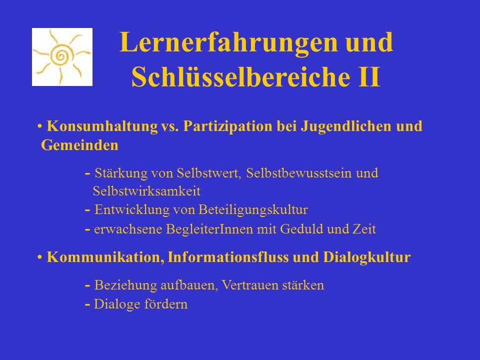Konsumhaltung vs. Partizipation bei Jugendlichen und Gemeinden - Stärkung von Selbstwert, Selbstbewusstsein und Selbstwirksamkeit - Entwicklung von Be