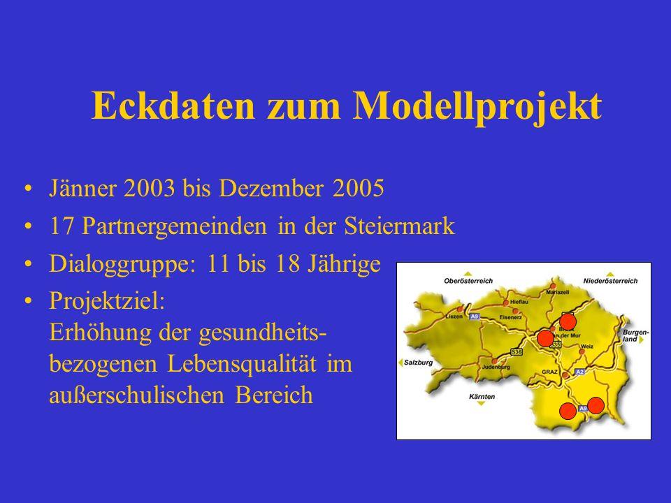 Eckdaten zum Modellprojekt Jänner 2003 bis Dezember 2005 17 Partnergemeinden in der Steiermark Dialoggruppe: 11 bis 18 Jährige Projektziel: Erhöhung d