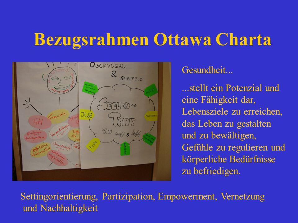Bezugsrahmen Ottawa Charta Gesundheit......stellt ein Potenzial und eine Fähigkeit dar, Lebensziele zu erreichen, das Leben zu gestalten und zu bewält