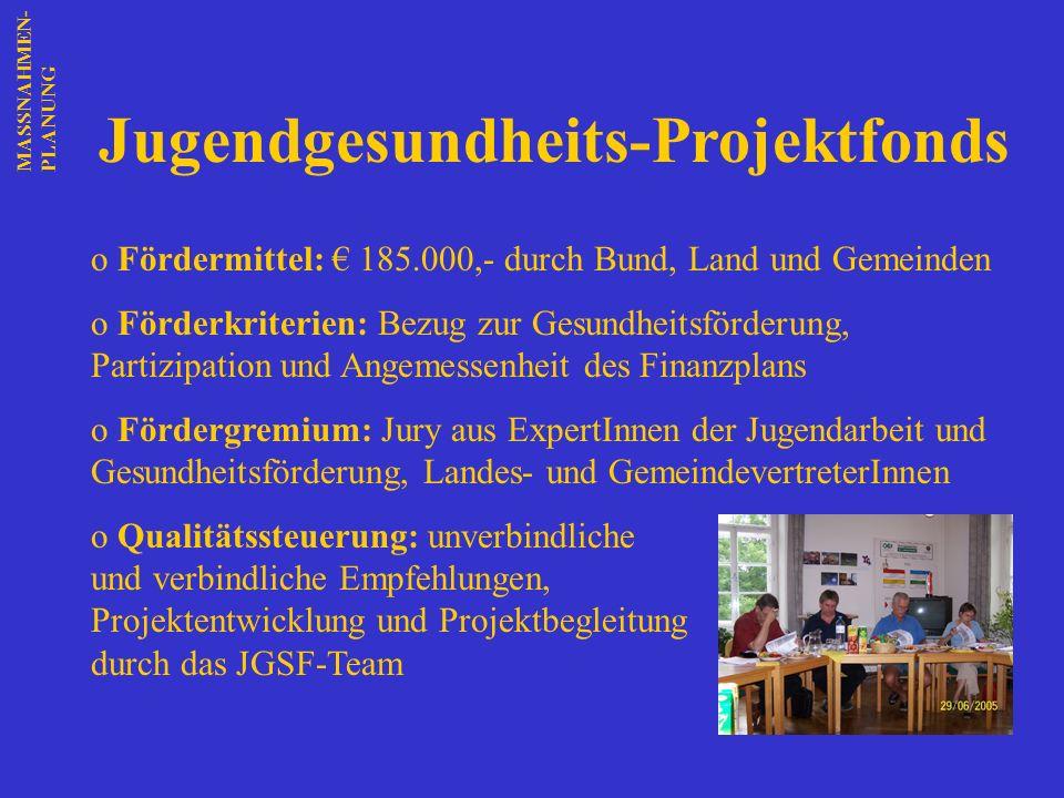 Jugendgesundheits-Projektfonds o Fördermittel: 185.000,- durch Bund, Land und Gemeinden o Förderkriterien: Bezug zur Gesundheitsförderung, Partizipati