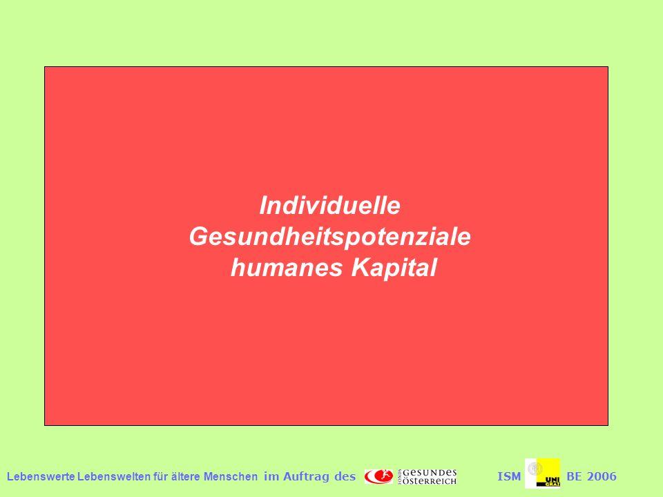 Lebenswerte Lebenswelten für ältere Menschen im Auftrag desISMBE 2006 Individuelle Gesundheitspotenziale humanes Kapital