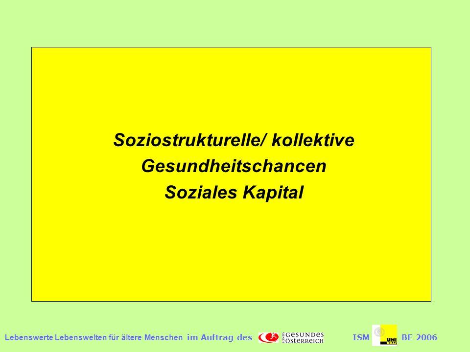 Lebenswerte Lebenswelten für ältere Menschen im Auftrag desISMBE 2006 Soziostrukturelle/ kollektive Gesundheitschancen Soziales Kapital