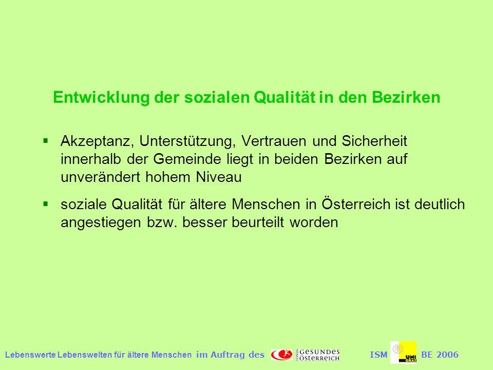 Lebenswerte Lebenswelten für ältere Menschen im Auftrag desISMBE 2006 Entwicklung der sozialen Qualität in den Bezirken Akzeptanz, Unterstützung, Vertrauen und Sicherheit innerhalb der Gemeinde liegt in beiden Bezirken auf unverändert hohem Niveau soziale Qualität für ältere Menschen in Österreich ist deutlich angestiegen bzw.