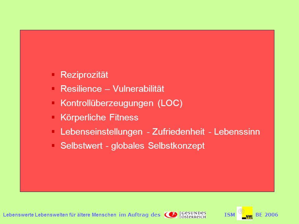 Lebenswerte Lebenswelten für ältere Menschen im Auftrag desISMBE 2006 Reziprozität Resilience – Vulnerabilität Kontrollüberzeugungen (LOC) Körperliche Fitness Lebenseinstellungen - Zufriedenheit - Lebenssinn Selbstwert - globales Selbstkonzept