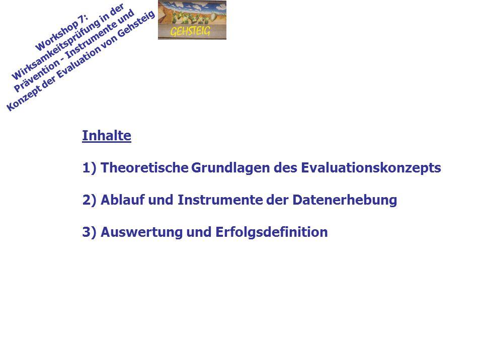 Workshop 7: Wirksamkeitsprüfung in der Prävention - Instrumente und Konzept der Evaluation von Gehsteig Projektziele (u.a.): Gesundheitsbewusstsein (Gesundheitsförderung) bei Jugendlichen durch aktive Arbeit (Workshops) fördern Funktionelle Copingstrategien (hinsichtlich der Entwicklungsaufgaben des Jugendalters) durch Selbstorganisation und Empowerment erarbeiten