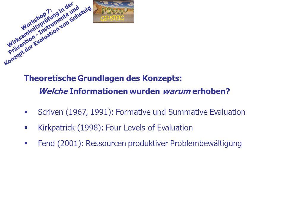 Workshop 7: Wirksamkeitsprüfung in der Prävention - Instrumente und Konzept der Evaluation von Gehsteig Theoretische Grundlagen des Konzepts: Welche Informationen wurden warum erhoben.