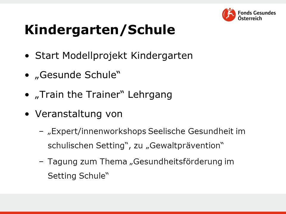 Kindergarten/Schule Start Modellprojekt Kindergarten Gesunde Schule Train the Trainer Lehrgang Veranstaltung von –Expert/innenworkshops Seelische Gesundheit im schulischen Setting, zu Gewaltprävention –Tagung zum Thema Gesundheitsförderung im Setting Schule