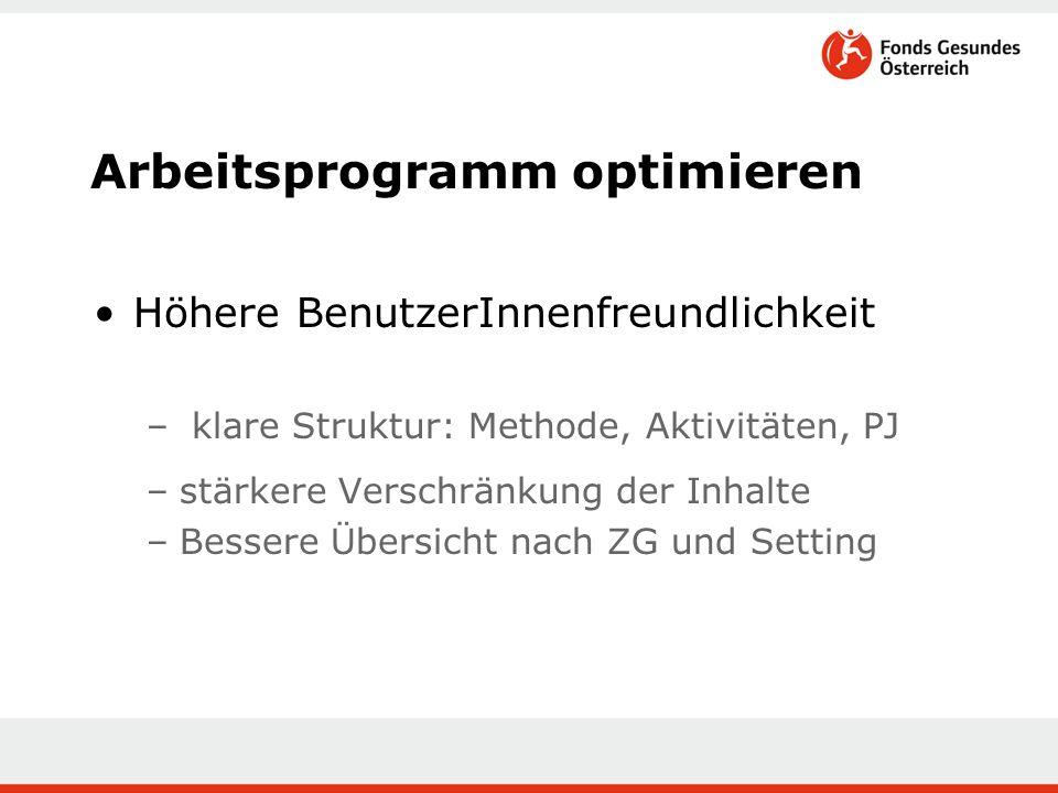 Arbeitsprogramm optimieren Höhere BenutzerInnenfreundlichkeit – klare Struktur: Methode, Aktivitäten, PJ –stärkere Verschränkung der Inhalte –Bessere Übersicht nach ZG und Setting