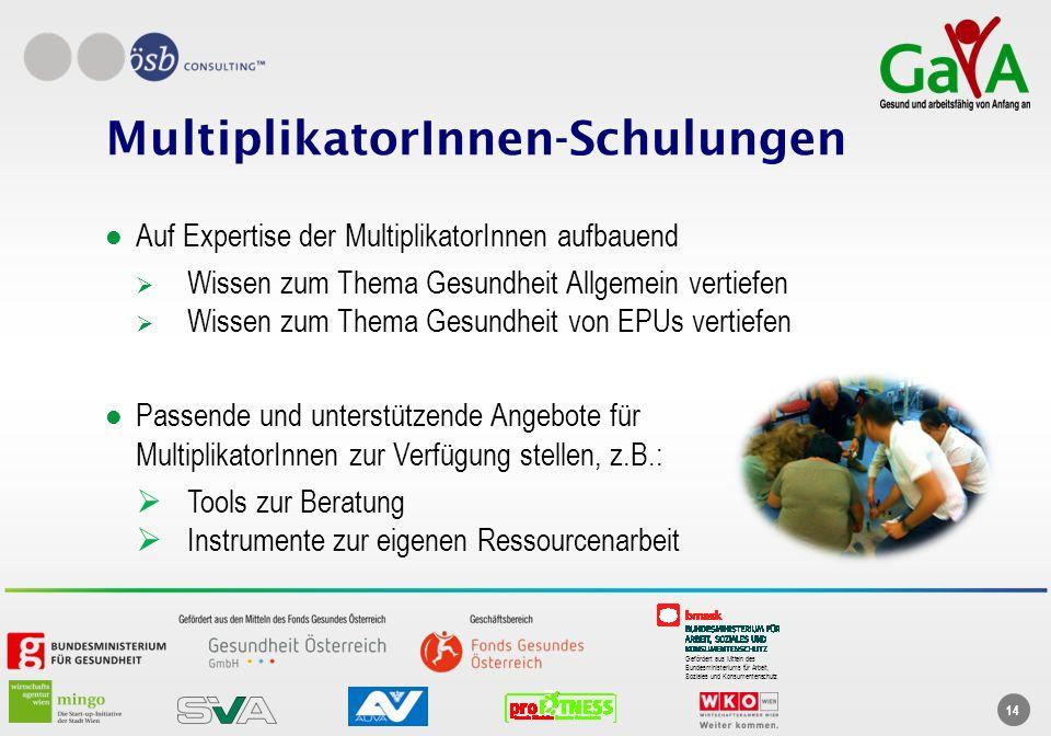 Gefördert aus Mitteln des Bundesministeriums für Arbeit, Soziales und Konsumentenschutz 14 MultiplikatorInnen-Schulungen Auf Expertise der Multiplikat
