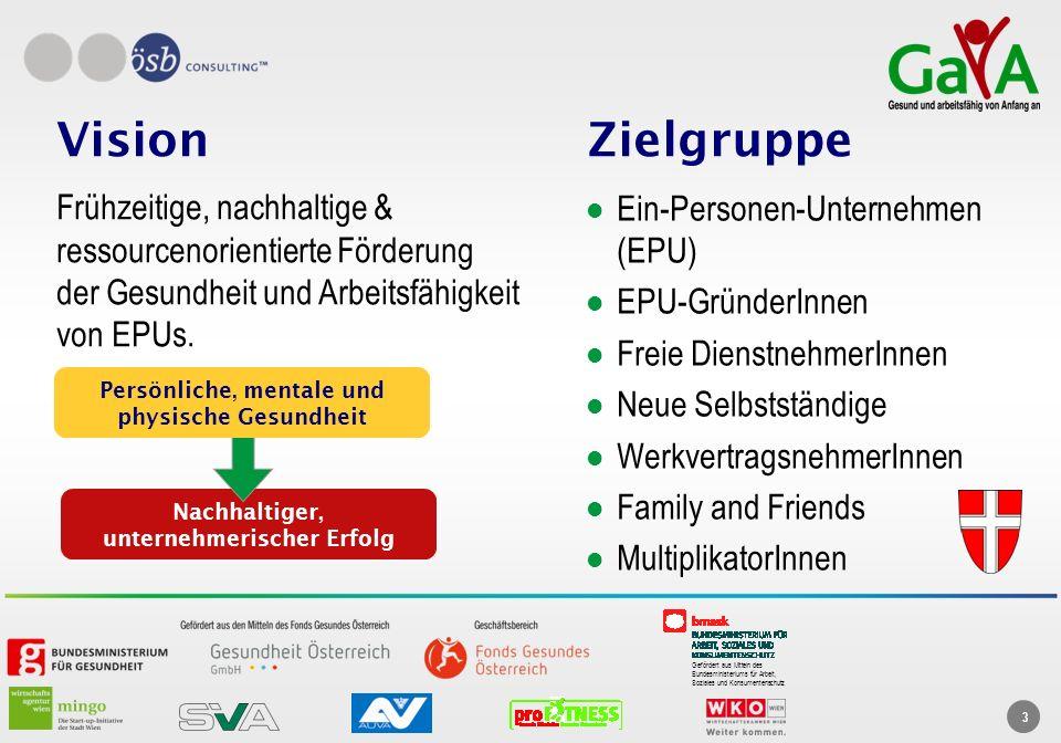 Gefördert aus Mitteln des Bundesministeriums für Arbeit, Soziales und Konsumentenschutz 3 Vision Zielgruppe Ein-Personen-Unternehmen (EPU) EPU-Gründer