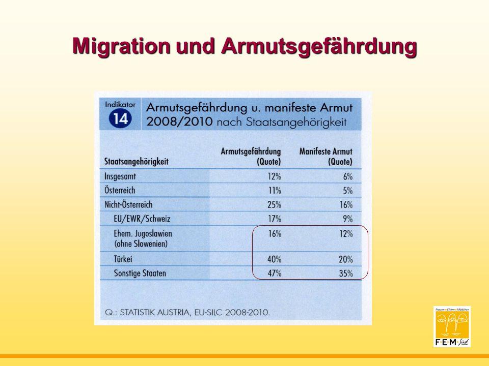 Migration und Bildungsferne