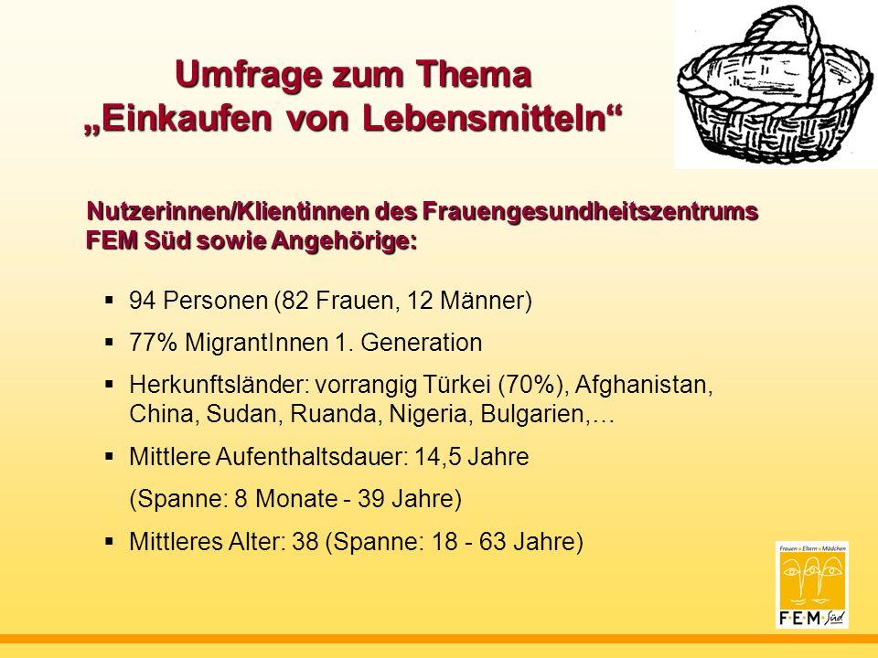 Umfrage zum Thema Einkaufen von Lebensmitteln Nutzerinnen/Klientinnen des Frauengesundheitszentrums FEM Süd sowie Angehörige: 94 Personen (82 Frauen, 12 Männer) 77% MigrantInnen 1.