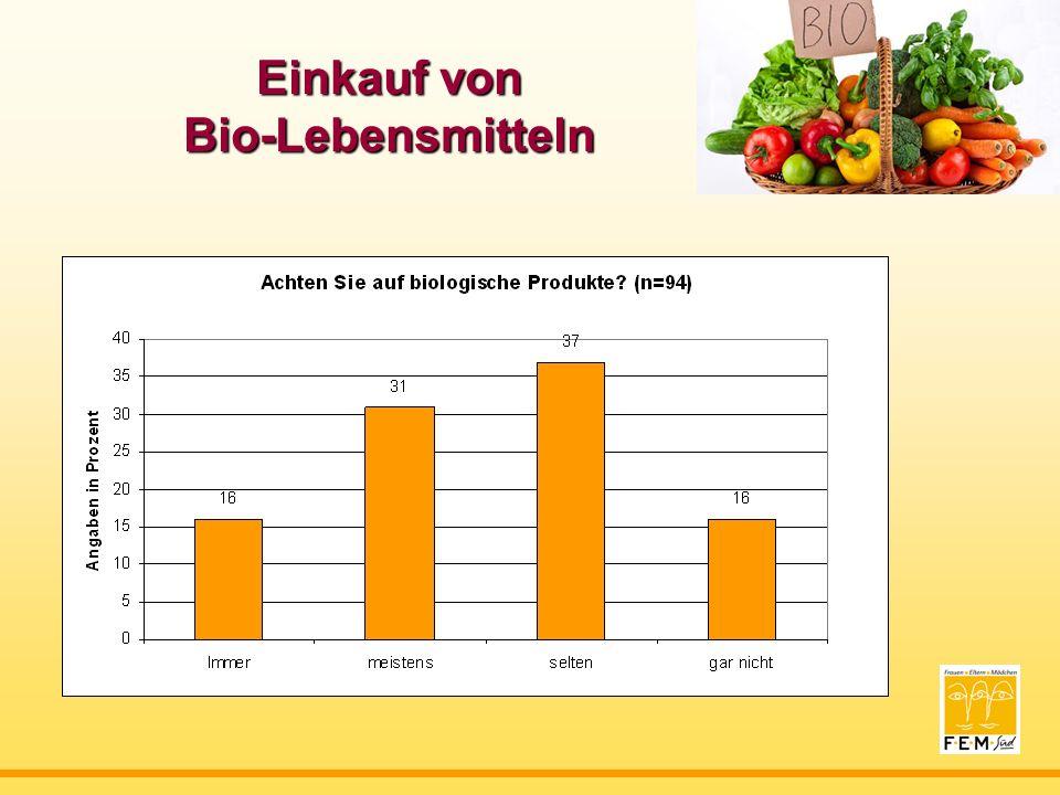 Einkauf von Bio-Lebensmitteln