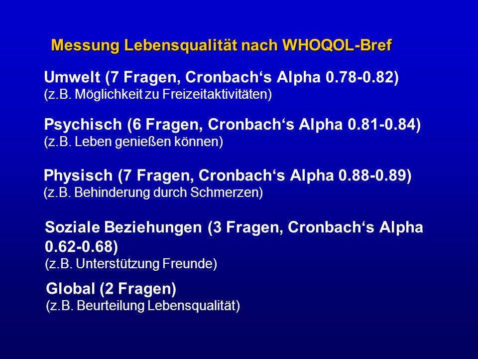 Umwelt (7 Fragen, Cronbachs Alpha 0.78-0.82) (z.B. Möglichkeit zu Freizeitaktivitäten) Physisch (7 Fragen, Cronbachs Alpha 0.88-0.89) (z.B. Behinderun