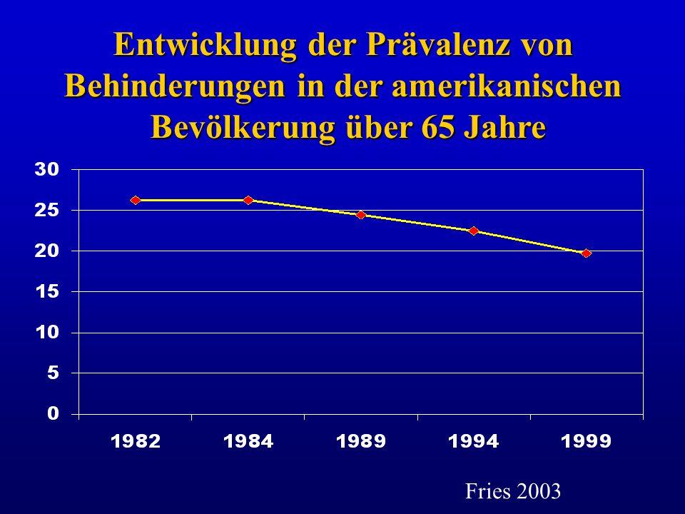 Entwicklung der Prävalenz von Behinderungen in der amerikanischen Bevölkerung über 65 Jahre Fries 2003