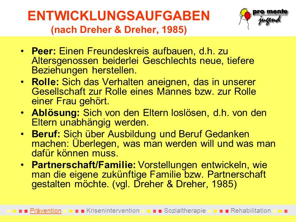 Prävention Krisenintervention Sozialtherapie Rehabilitation ENTWICKLUNGSAUFGABEN (nach Dreher & Dreher, 1985) Peer: Einen Freundeskreis aufbauen, d.h.