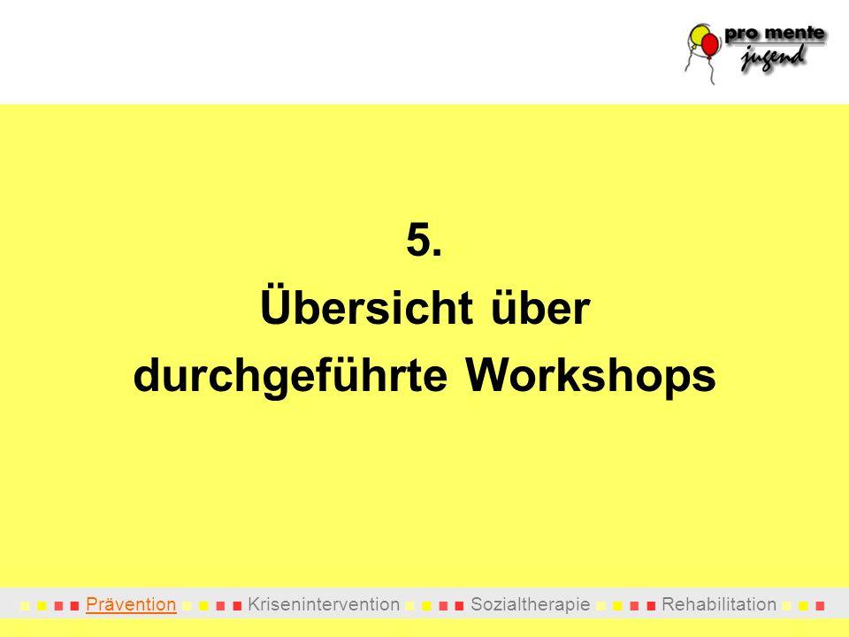 Prävention Krisenintervention Sozialtherapie Rehabilitation 5. Übersicht über durchgeführte Workshops