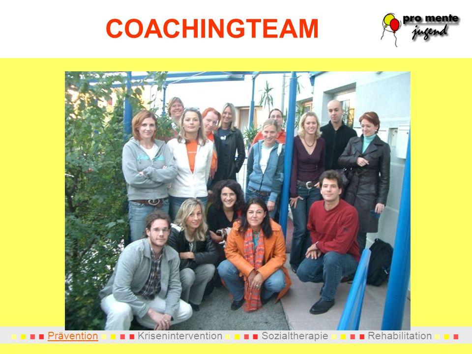 Prävention Krisenintervention Sozialtherapie Rehabilitation COACHINGTEAM