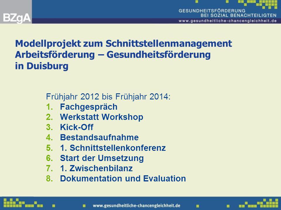 Frühjahr 2012 bis Frühjahr 2014: 1. Fachgespräch 2. Werkstatt Workshop 3. Kick-Off 4. Bestandsaufnahme 5. 1. Schnittstellenkonferenz 6. Start der Umse