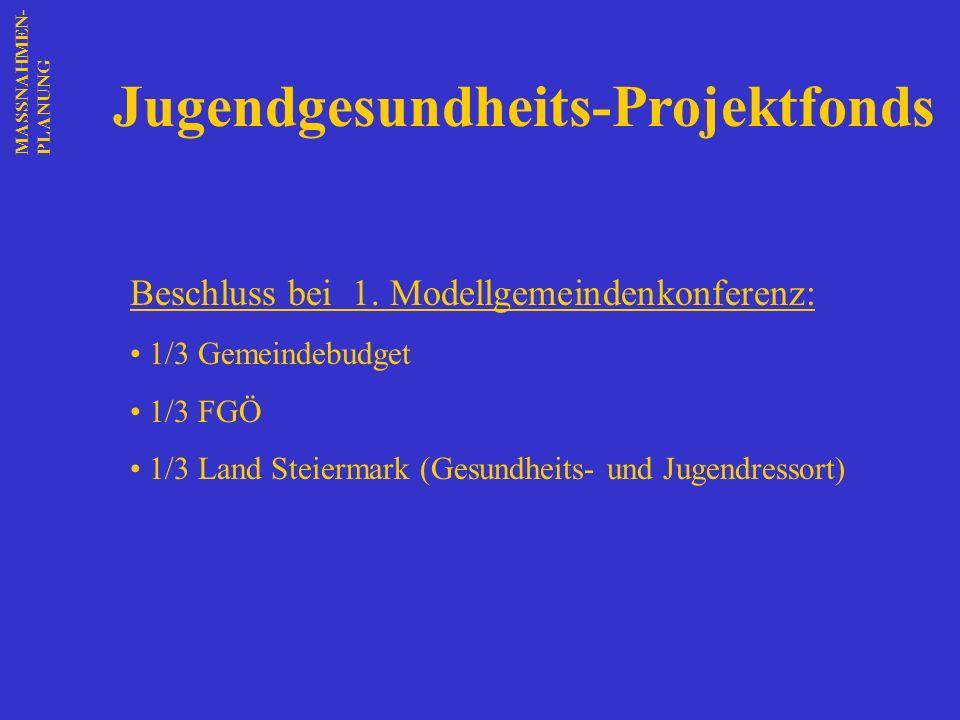 Jugendgesundheits-Projektfonds Beschluss bei 1. Modellgemeindenkonferenz: 1/3 Gemeindebudget 1/3 FGÖ 1/3 Land Steiermark (Gesundheits- und Jugendresso