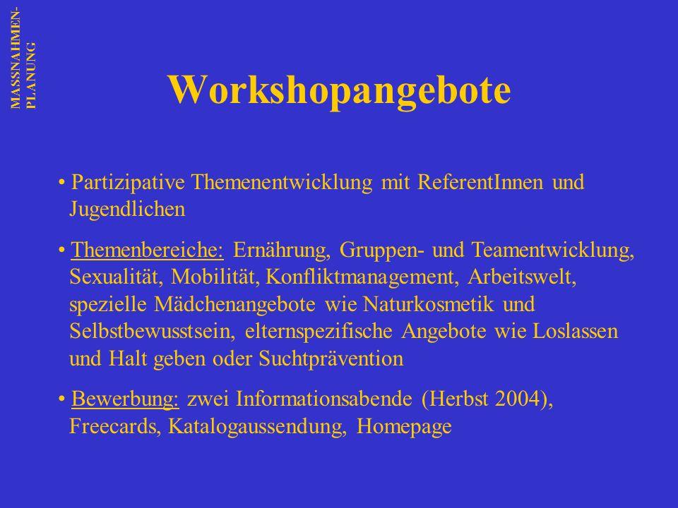 Workshopangebote Partizipative Themenentwicklung mit ReferentInnen und Jugendlichen Themenbereiche: Ernährung, Gruppen- und Teamentwicklung, Sexualitä