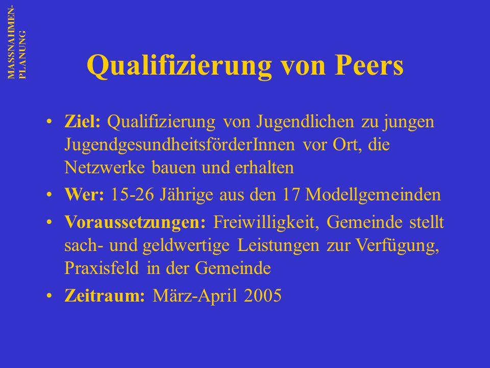 Qualifizierung von Peers Ziel: Qualifizierung von Jugendlichen zu jungen JugendgesundheitsförderInnen vor Ort, die Netzwerke bauen und erhalten Wer: 1