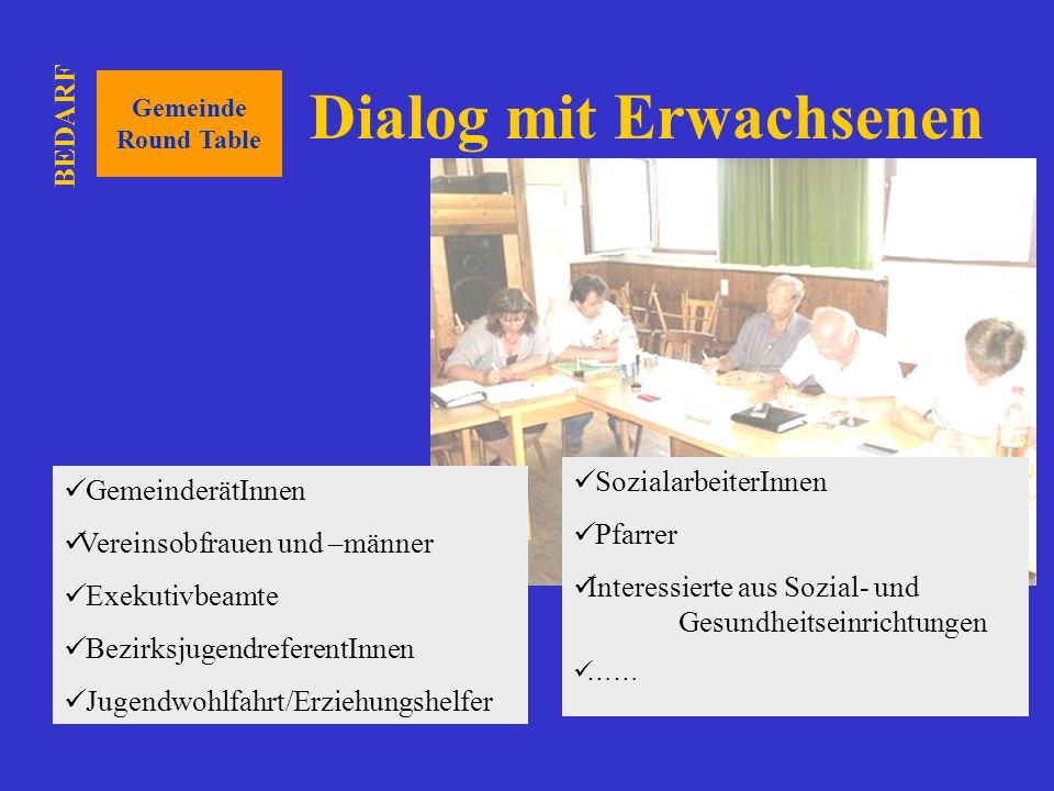 Gemeinde Round Table GemeinderätInnen Vereinsobfrauen und –männer Exekutivbeamte BezirksjugendreferentInnen Jugendwohlfahrt/Erziehungshelfer Sozialarb